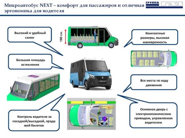 Плюсы автобуса